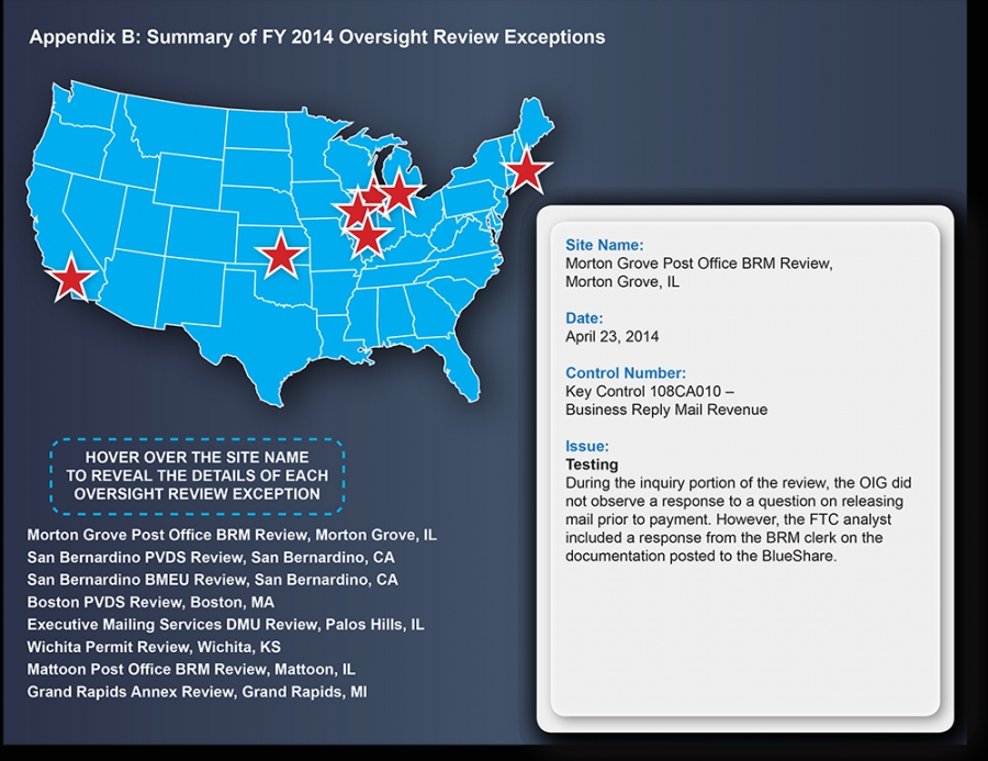 Oversight Review Interactive Map