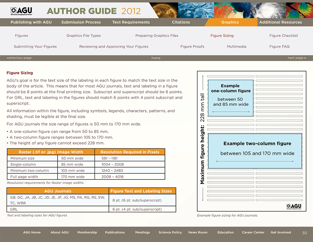 Author Guide Design and Layout for Interactive PDF and Web